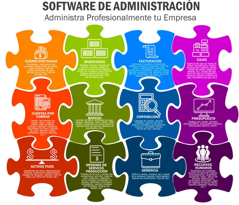 componentes-scad-componentes-areas-modulos-colombia-software-erp